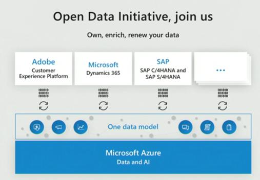 open data initative